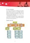 PluggNet-foldern (pdf) - Page 6
