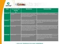 Info om nikkellegeringer - Astrup AS