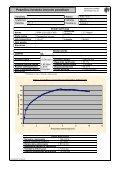 Posmična čvrstoća izravnim posmikom - Geotehnički Fakultet ... - Page 2