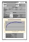 Posmična čvrstoća izravnim posmikom - Geotehnički Fakultet ... - Page 3