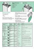 Så används Cylinda tvättmaskin Så används Cylinda tvättmaskin - Page 4