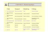 Mekanisering av grovfôrhåndtering - Håndteringslinjer.pdf - Kubygg