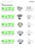 LED DOWN / TRACK LIGHTS - Light4U - Page 3