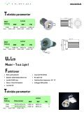 LED DOWN / TRACK LIGHTS - Light4U - Page 5