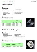 LED DOWN / TRACK LIGHTS - Light4U - Page 6