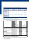 Handboek Werkvoorbereiding en uitvoering - Calduran ... - Page 6