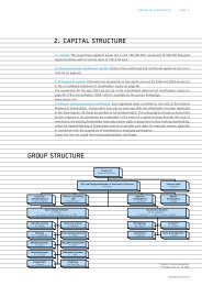 2. CAPITAL STRUCTURE GROUP STRUCTURE - Oerlikon Barmag