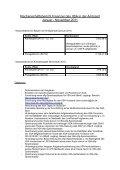 IISA Vollversammlung 2011-11-09 Protokoll.pdf - Page 6