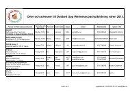 Orter och adresser till Dubbelt Upp ... - Happening.se