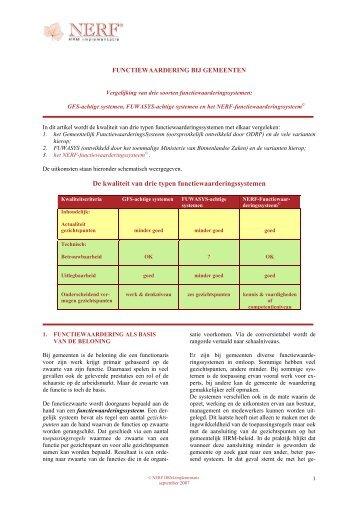 De kwaliteit van drie typen functiewaarderingssystemen - nerf-hrm