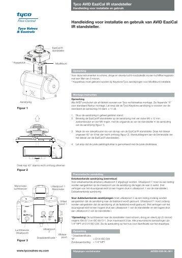 Handleiding voor installatie en gebruik van AVID EaziCal IR ...