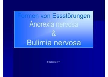 Anorexia nervosa & Bulimia nervosa - Medidakta