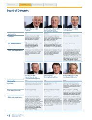 Board of Directors - British American Tobacco