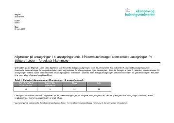 Oversigt over afgørelser på ansøgninger i 4. ansøgningsrunde