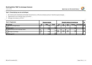 7500 Te ontvangen facturen - Agentschap Binnenlands Bestuur