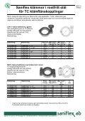 Packningar till klämflänskopplingar (TC) - Saniflex - Page 6