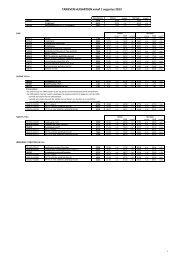 TARIEVEN HUISARTSEN vanaf 1 augustus 2012 - Vlaams ...