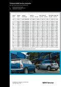 MINI Service - DealerCars - Page 2
