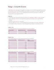 Bijlage 1: Actuariële factoren - Philips Pensioenfonds