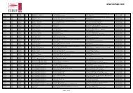 Kopie von 150167_membran_database_2 - esmap