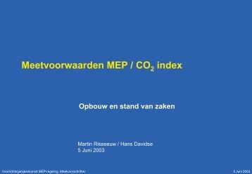 Meetvoorwaarden MEP / CO2 index; Opbouw en stand van zaken