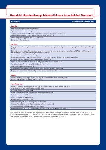 Dienstverleningsdocument Loket Transport - Alkemade & Allart