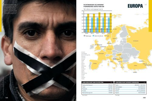 EUROPA - Flyktninghjelpen
