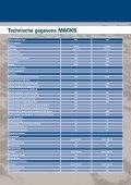 Brochure - Verhoeven Grondverzetmachines BV - Page 4
