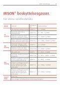 MISON® beskyttelsesgas brochure (PDF 901 KB) - Page 5