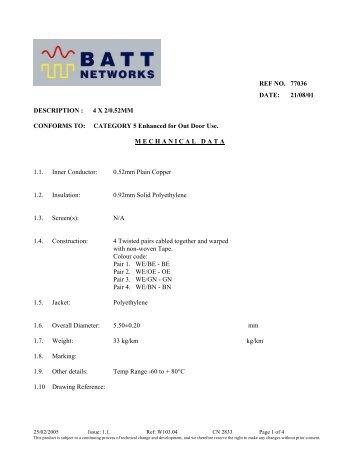 UTP Cat 5e Cable Spec Sheet - Batt Cables
