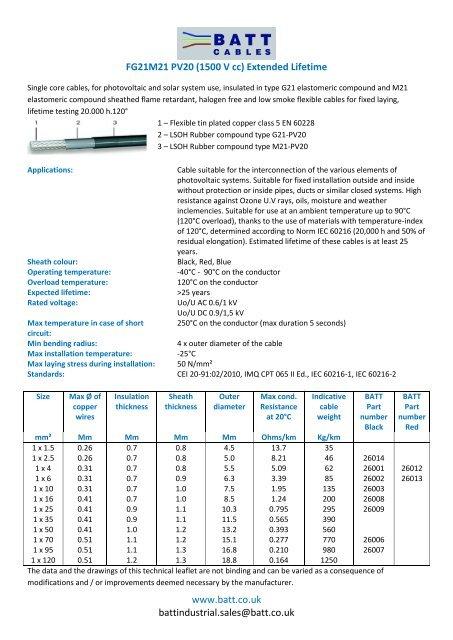 Iec 60216-2 Pdf