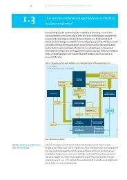 Deel 2 rapport - Beter Onderwijs Nederland