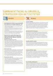 Omvärld, strategi och aktiviteter - Vattenfall