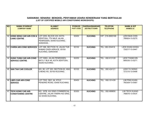 List of certified workshops-final