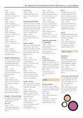 Studieprogram Våren 2013 - Studieförbundet vuxenskolan - Page 5