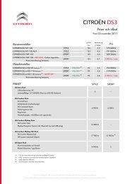 066-05 Kundprislista DS 2011_11_03 - Hurtigs Bil AB