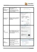 """Opsætning af """"Kiosk"""" til Info-tavle (Internet Explorer ... - Tabulex - Page 3"""