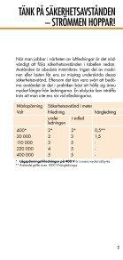 SE UPP FÖR LUFTLEDNINGAR - Page 3