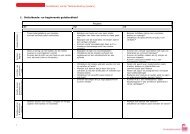 leerlijn taalontwikkeling peuters.pdf - Prinsehaghe