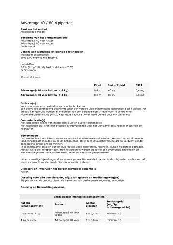 download bijsluiter - Dierenapotheek