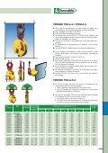 Hijsklemmen & Hijsbalken Pinces & Palonniers - Eurocable - Page 3