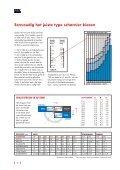 Productinformatie SOSS scharnieren - Sloterop - Page 6