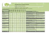 IVN afdeling Gooi en omstreken floragroep Lokatie: Laegieskamp ...