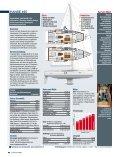 Breite Masse - Hanse Yachts - Seite 3