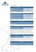 TARIEVENOVERZICHT KEYTRADE BANK NEDERLAND - Page 6
