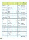 Kontekst Tekster 2 - Gyldendal - Page 2