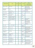 Kontekst Tekster 2 - Gyldendal - Page 3