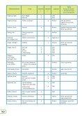 Kontekst Tekster 2 - Gyldendal - Page 4