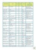 Kontekst Tekster 2 - Gyldendal - Page 5