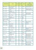 Kontekst Tekster 2 - Gyldendal - Page 6